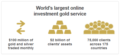 World's largest online investment gold service